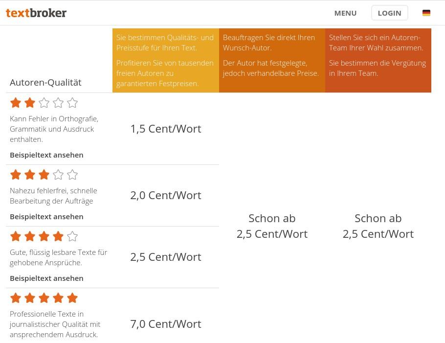 Preise textbroker.de
