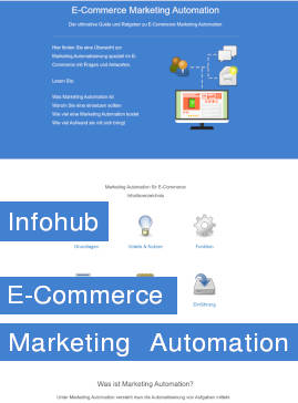 info hub e-commerce marketing automation