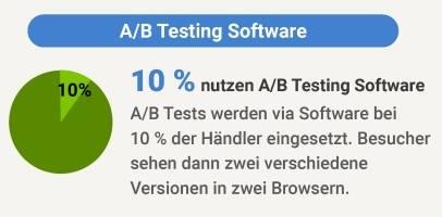 personalisierung ab testing