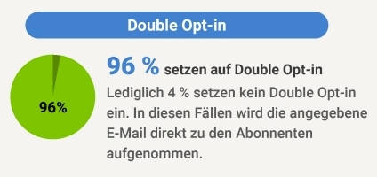 personalisierung double opt-in